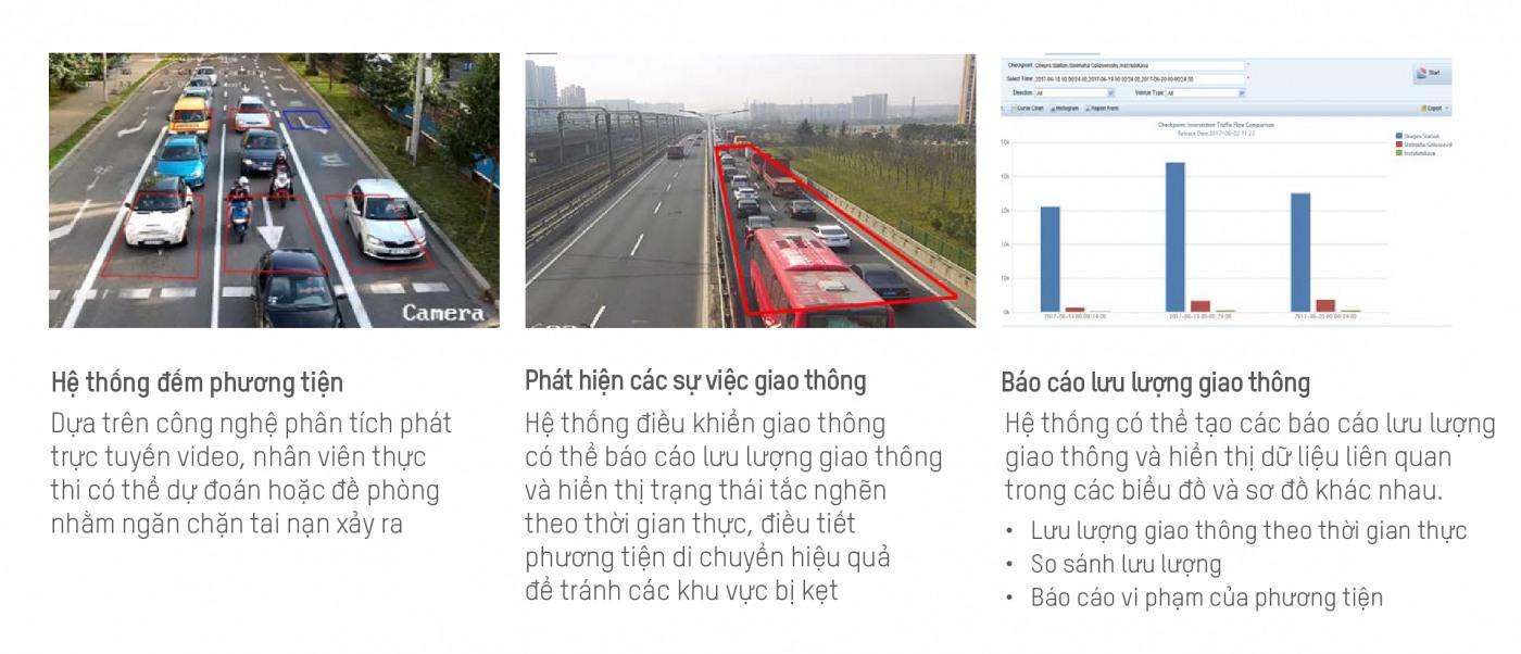 công nghệ giám sát giao thông