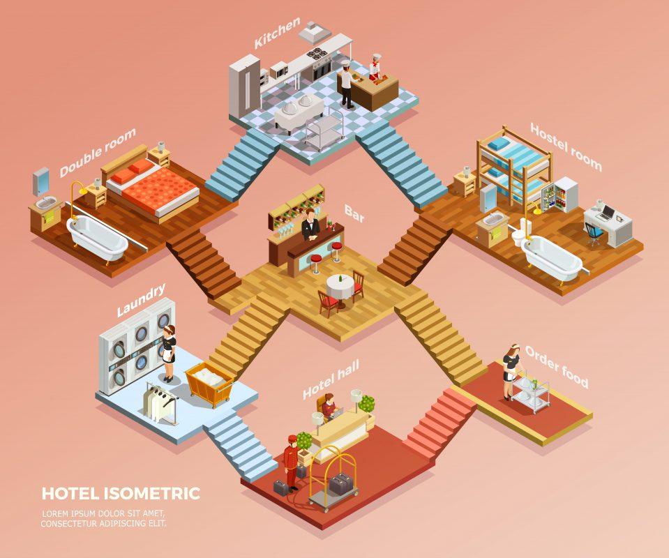 giải pháp giám sát an ninh cho khách sạn